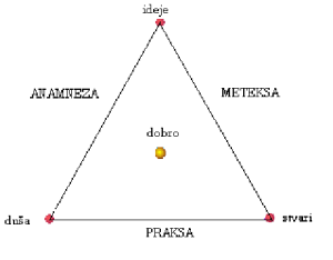 platonov-trokut (1)