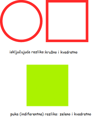 kruzno kvadratno zeleno